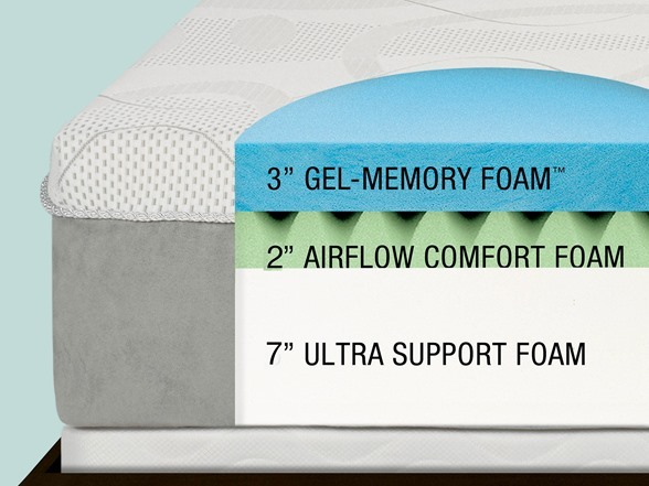Layers of memory foam