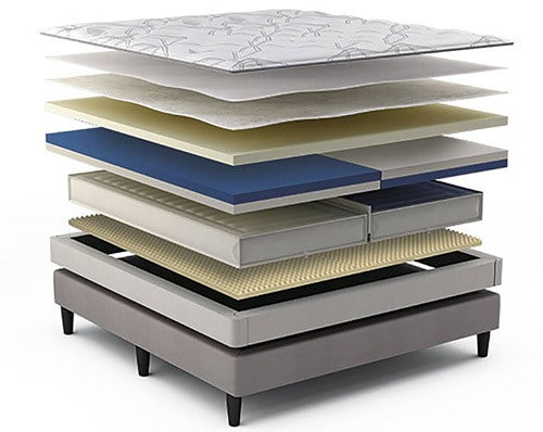 Sleep number mattress review