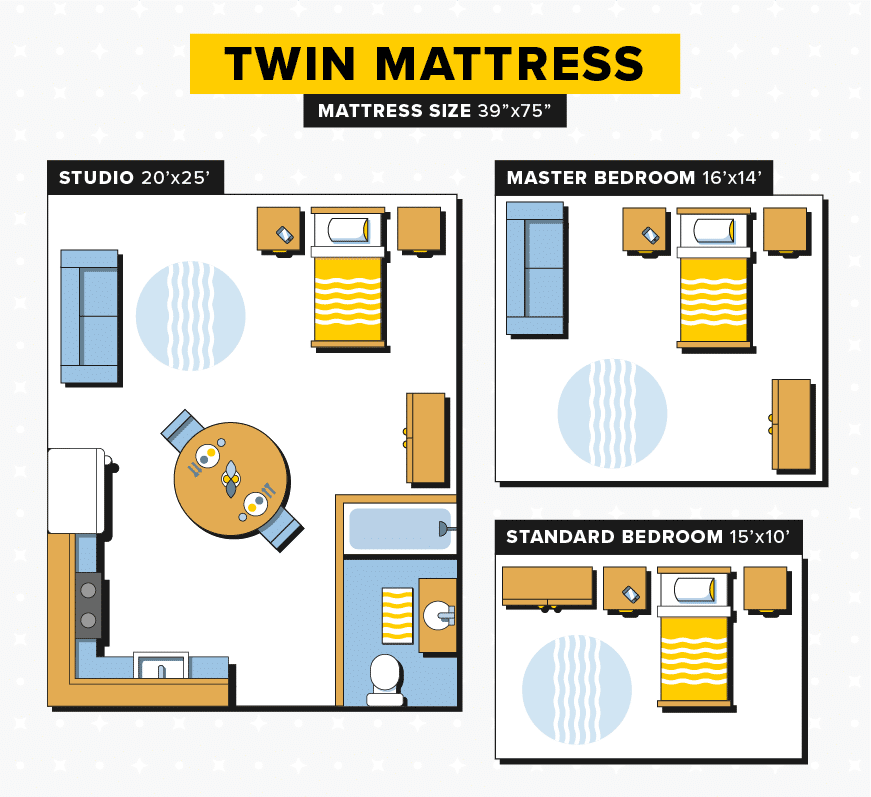 Twin Mattress size chart