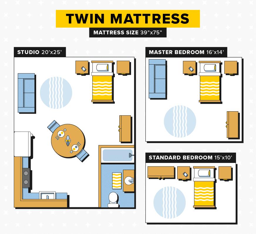 Twin Mattress size chart