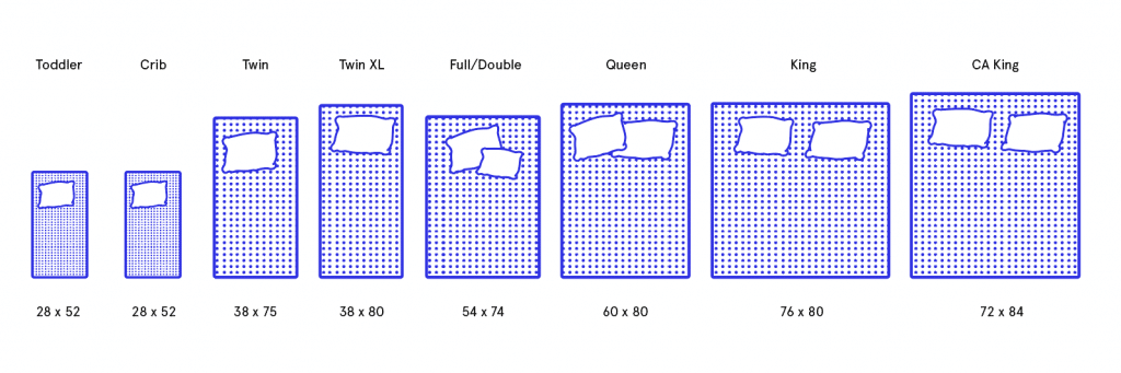 Full Guide - Mattress Size Chart & Dimensions