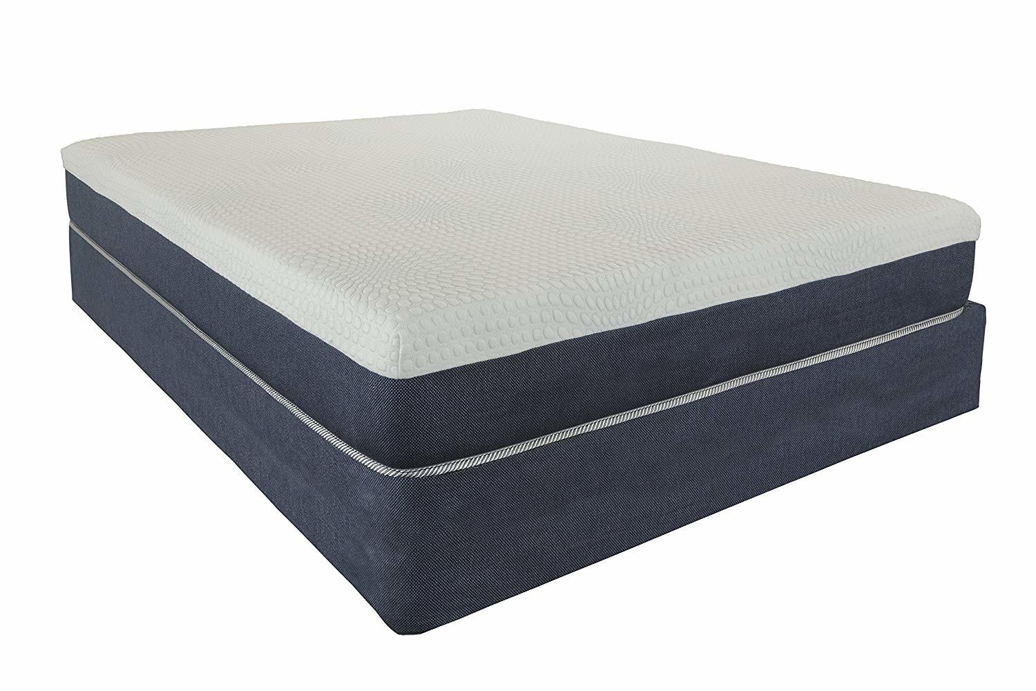 Englander memory foam- Best Innerspring Mattress